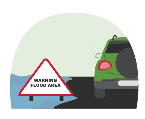Staying Safe During a Flood
